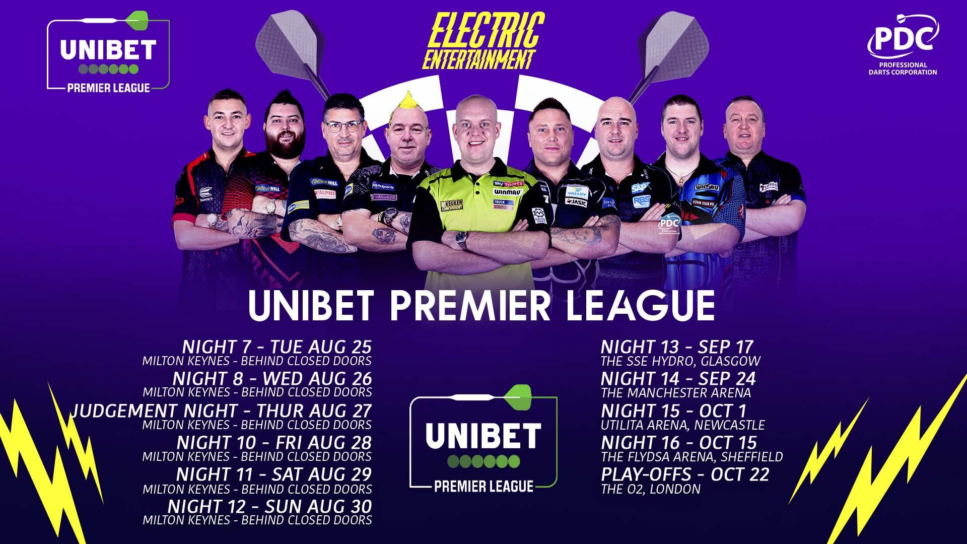 Premier League Darts 2021