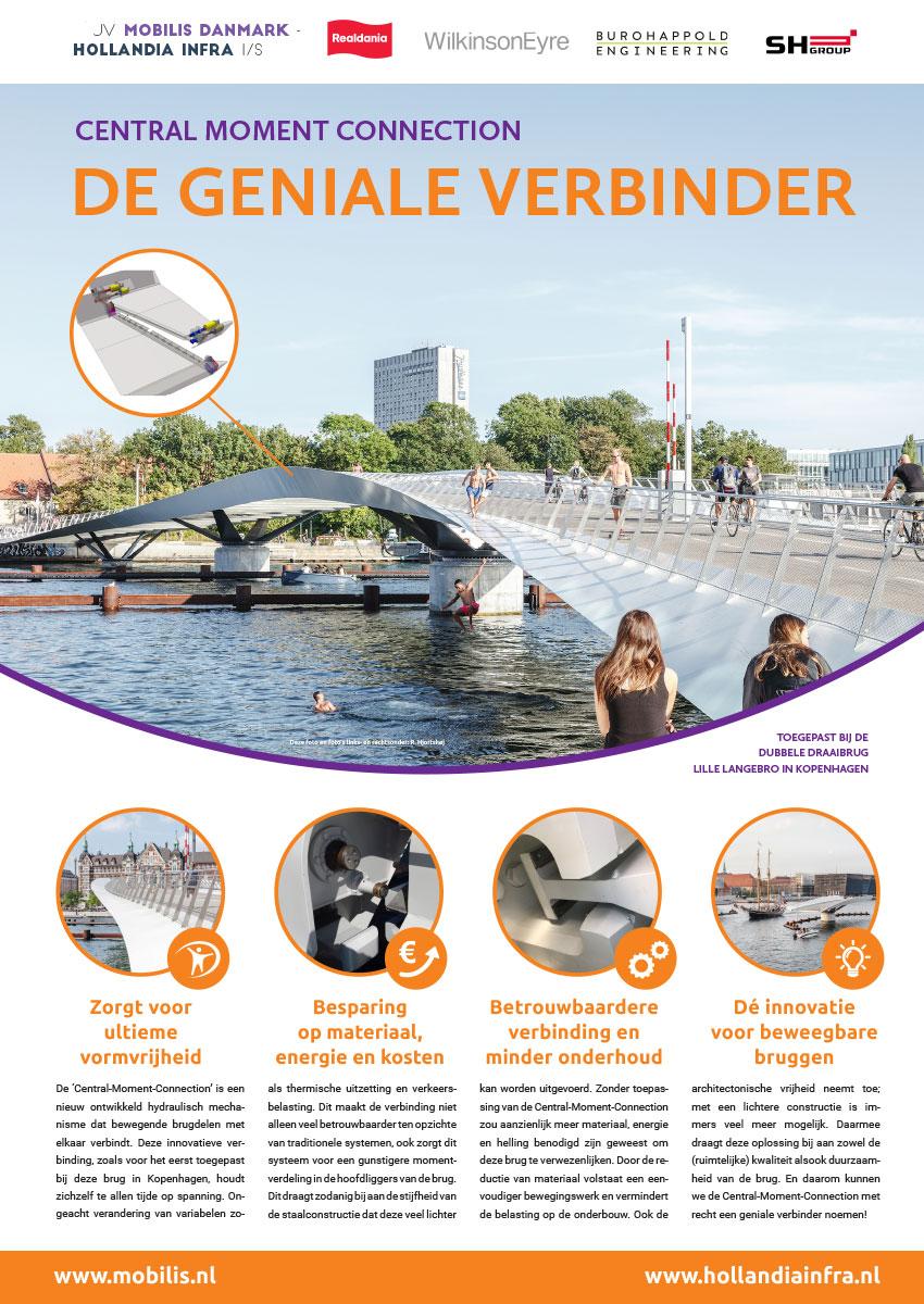 Mobilis Danmark - Hollandia Infra I/S